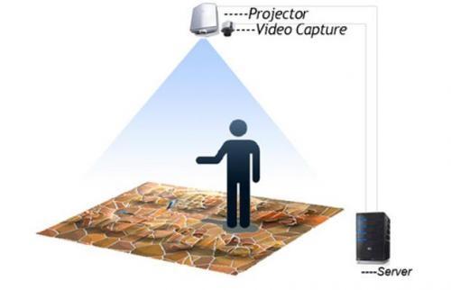 Fotos de Suelos interactivos, pisos interactivos, paredes interactivas, barras interactiv 2