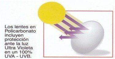 6c3fb6e0e3 A la venta lentes de policarbonato (precio negociable) en Caracas - Salud y  belleza | 200916